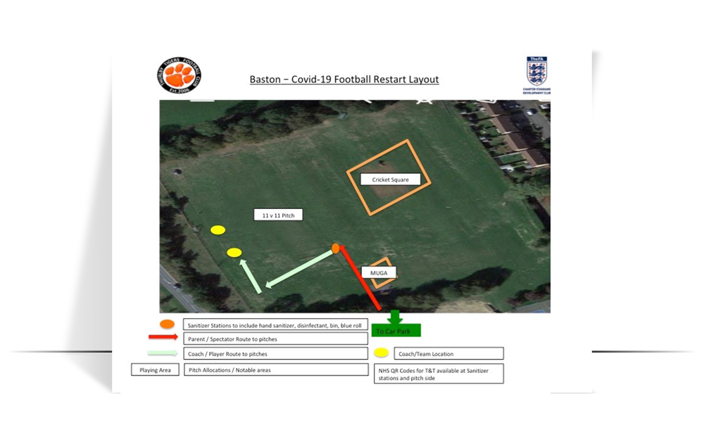 ground layout baston sunday
