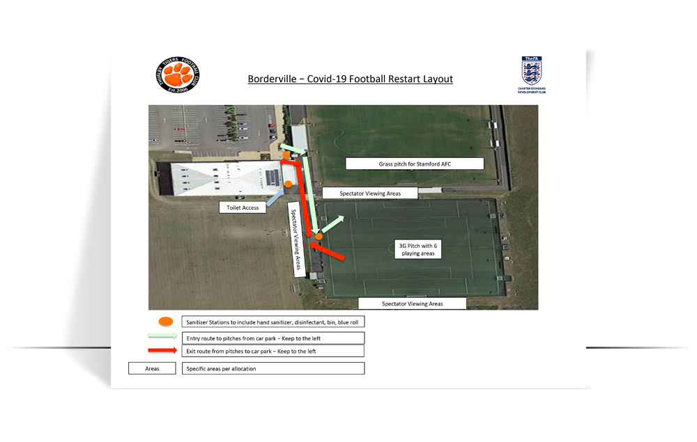 ground layout borderville stamford training