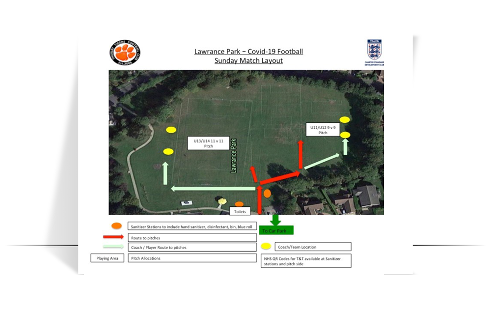 football ground layout lawrance park thurlby sunday