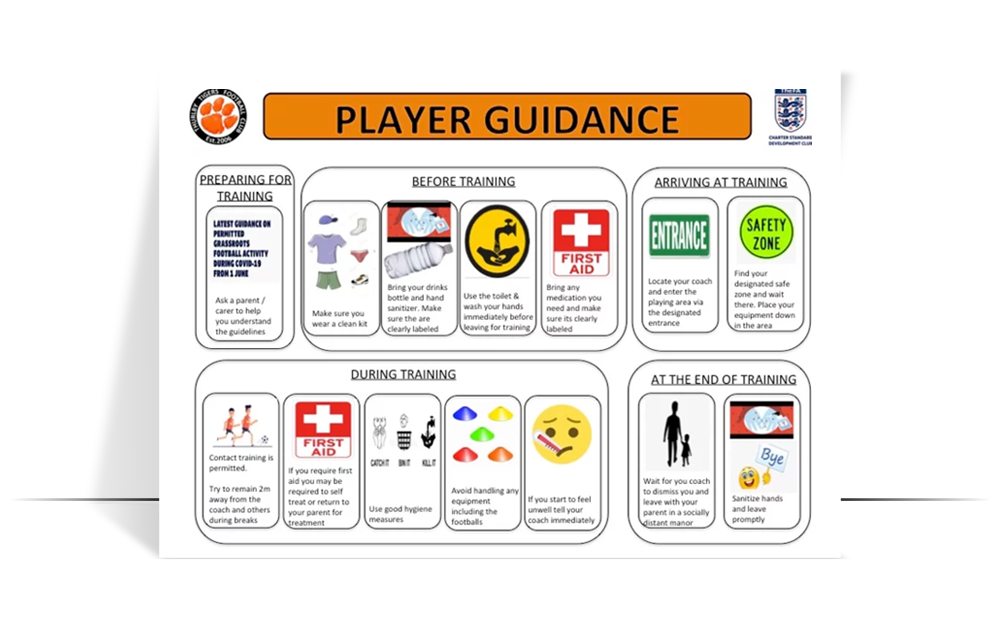 ttfc covid-19 player guidance