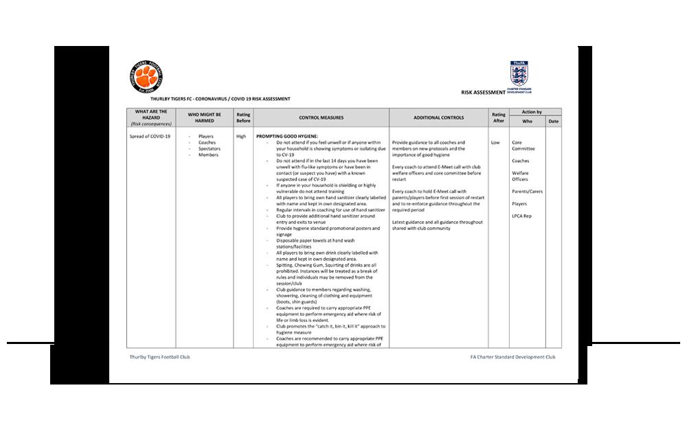 ttfc covid-19 risk assessment